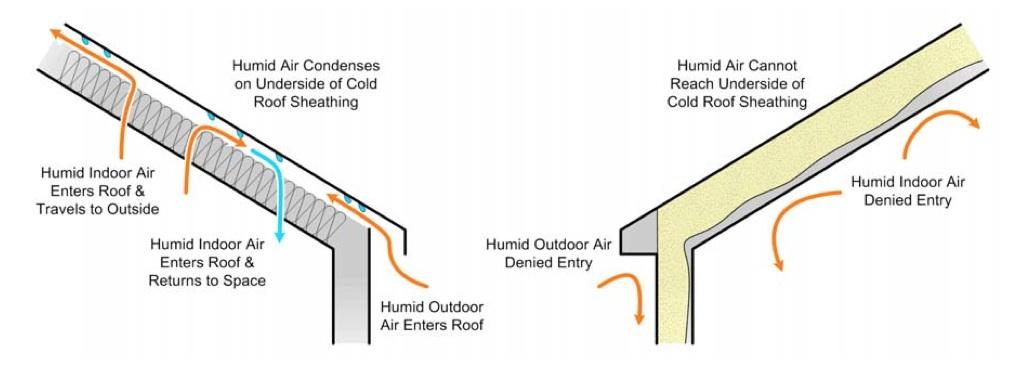 Window Repair Home Improvement Staten Island Ny